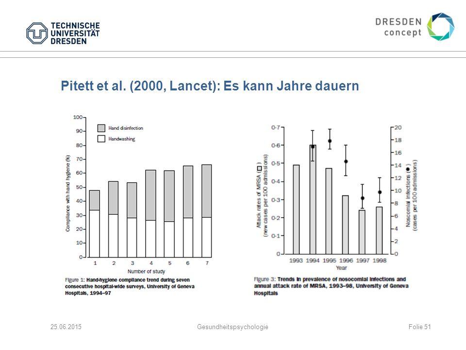 Pitett et al. (2000, Lancet): Es kann Jahre dauern