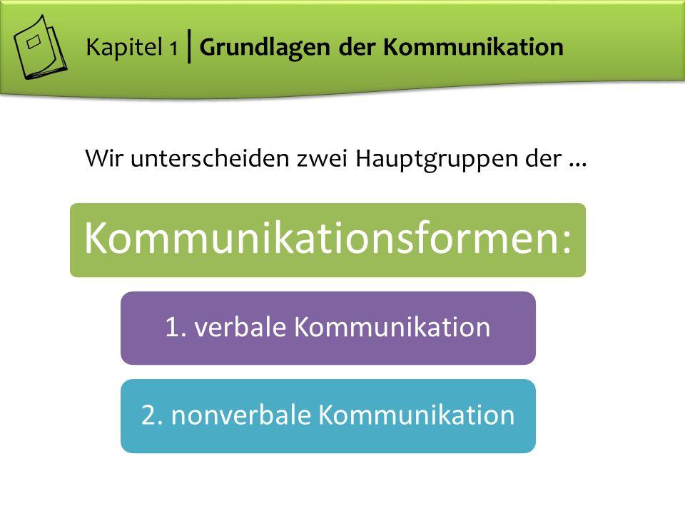 Kommunikationsformen: