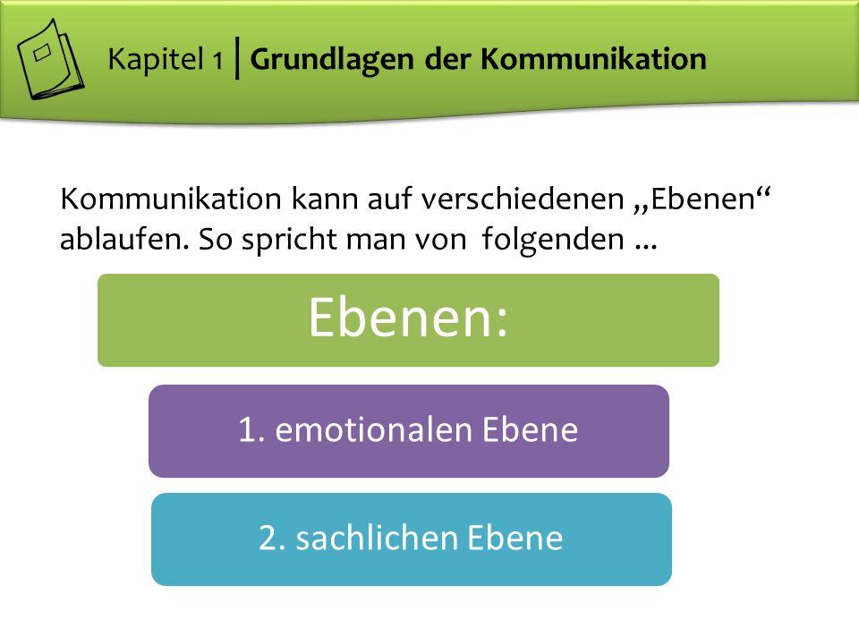 Ebenen: 1. emotionalen Ebene 2. sachlichen Ebene
