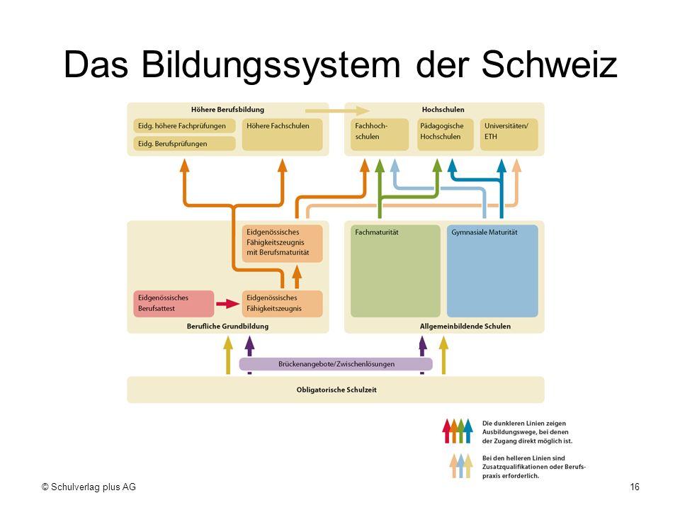 Das Bildungssystem der Schweiz