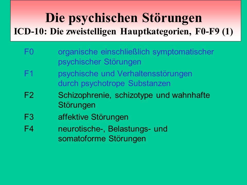 Die psychischen Störungen ICD-10: Die zweistelligen Hauptkategorien, F0-F9 (1)