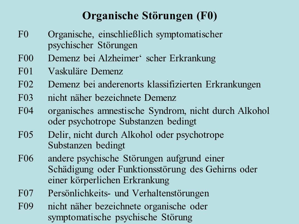 Organische Störungen (F0)