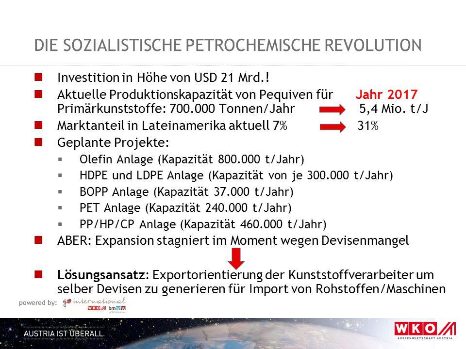 Die sozialistische petrochemische Revolution