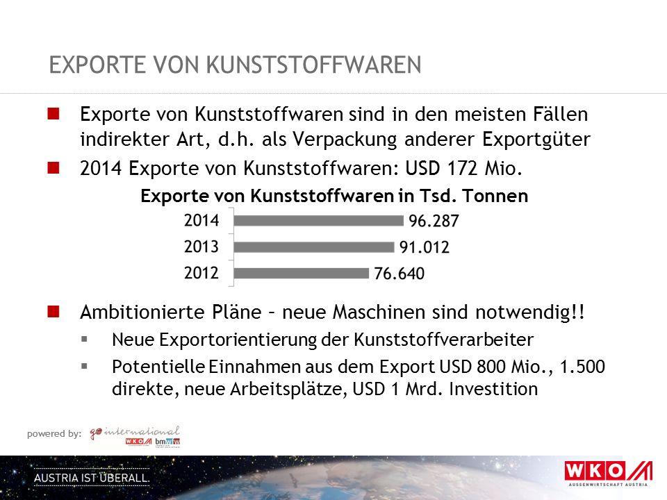 Exporte von kunststoffwaren