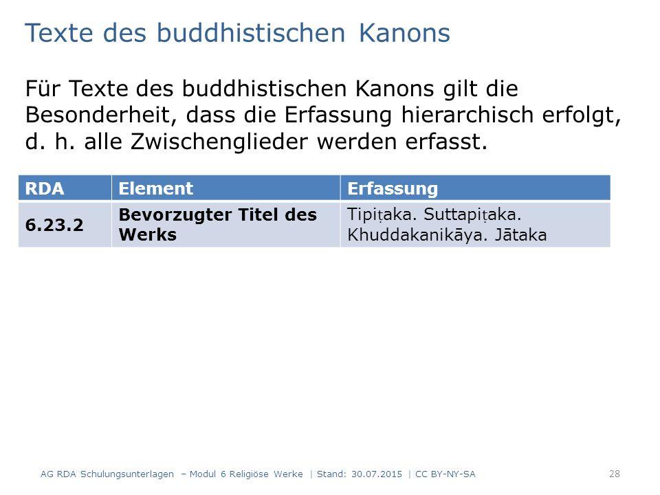 Texte des buddhistischen Kanons