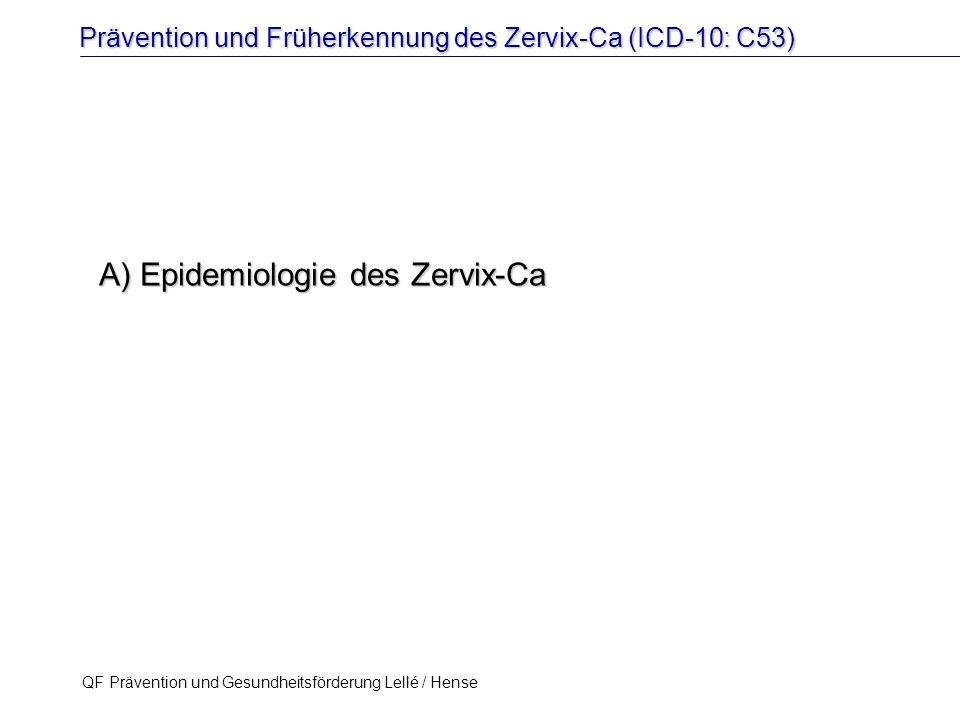 A) Epidemiologie des Zervix-Ca