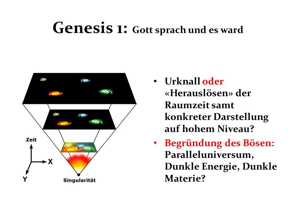 Genesis 1: Gott sprach und es ward