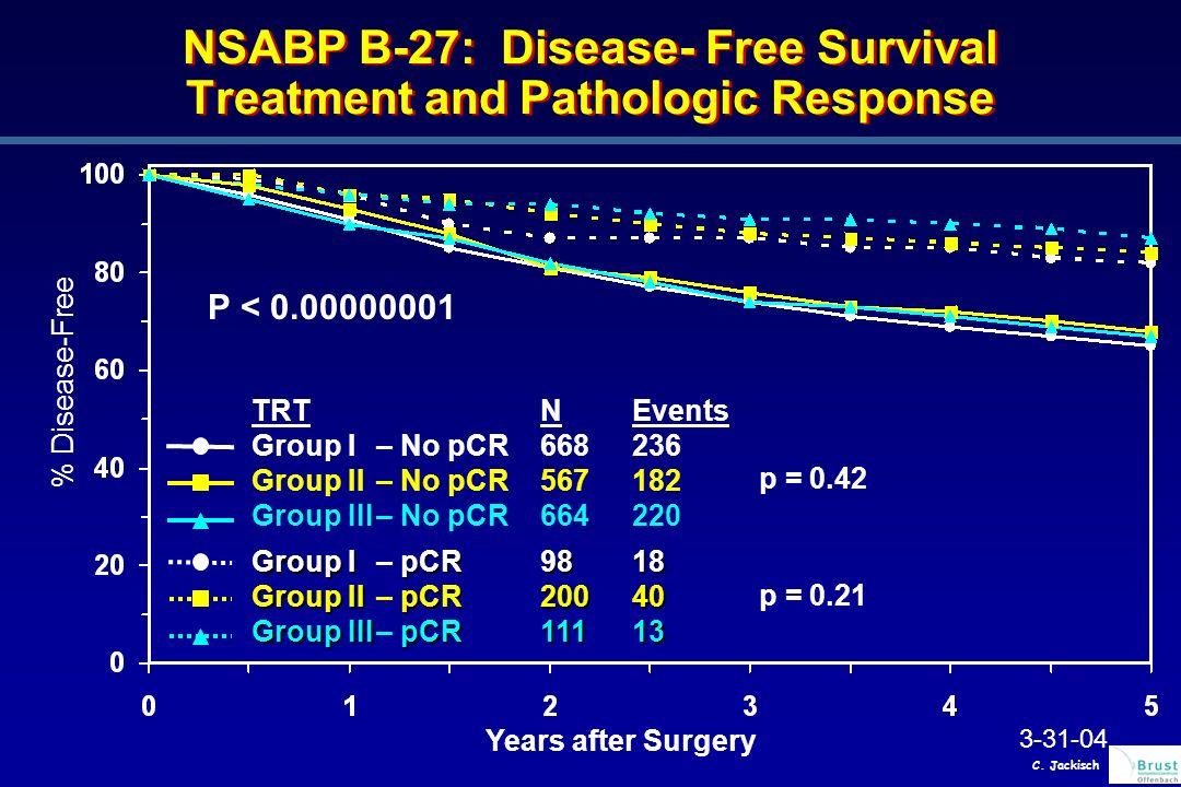 NSABP B-27: Disease- Free Survival Treatment and Pathologic Response