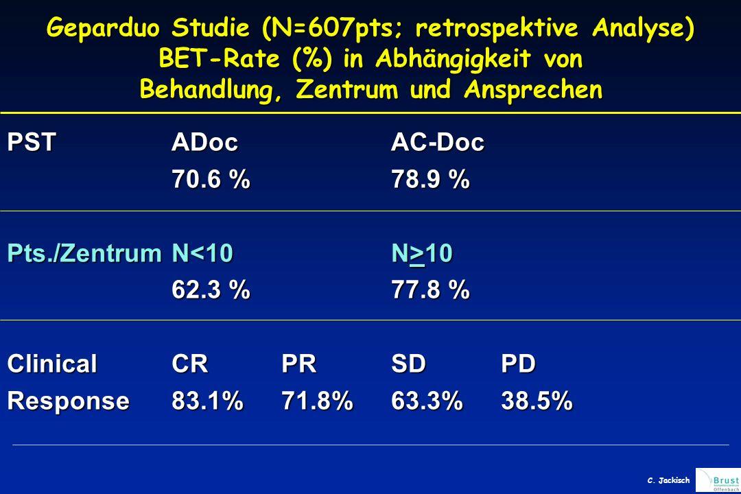 Pts./Zentrum N<10 N>10 62.3 % 77.8 % Clinical CR PR SD PD