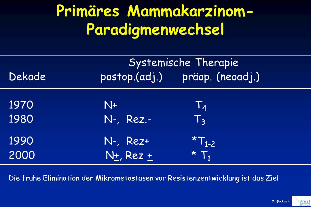 Primäres Mammakarzinom- Paradigmenwechsel