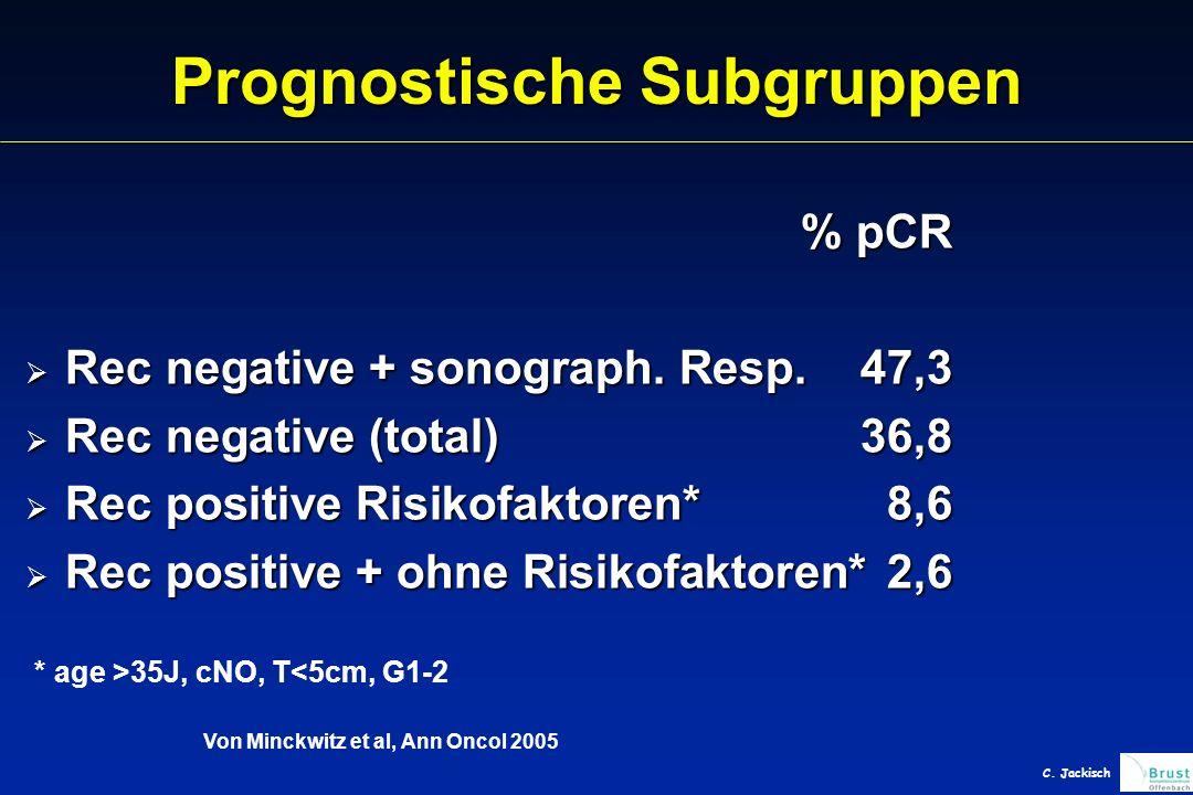 Prognostische Subgruppen