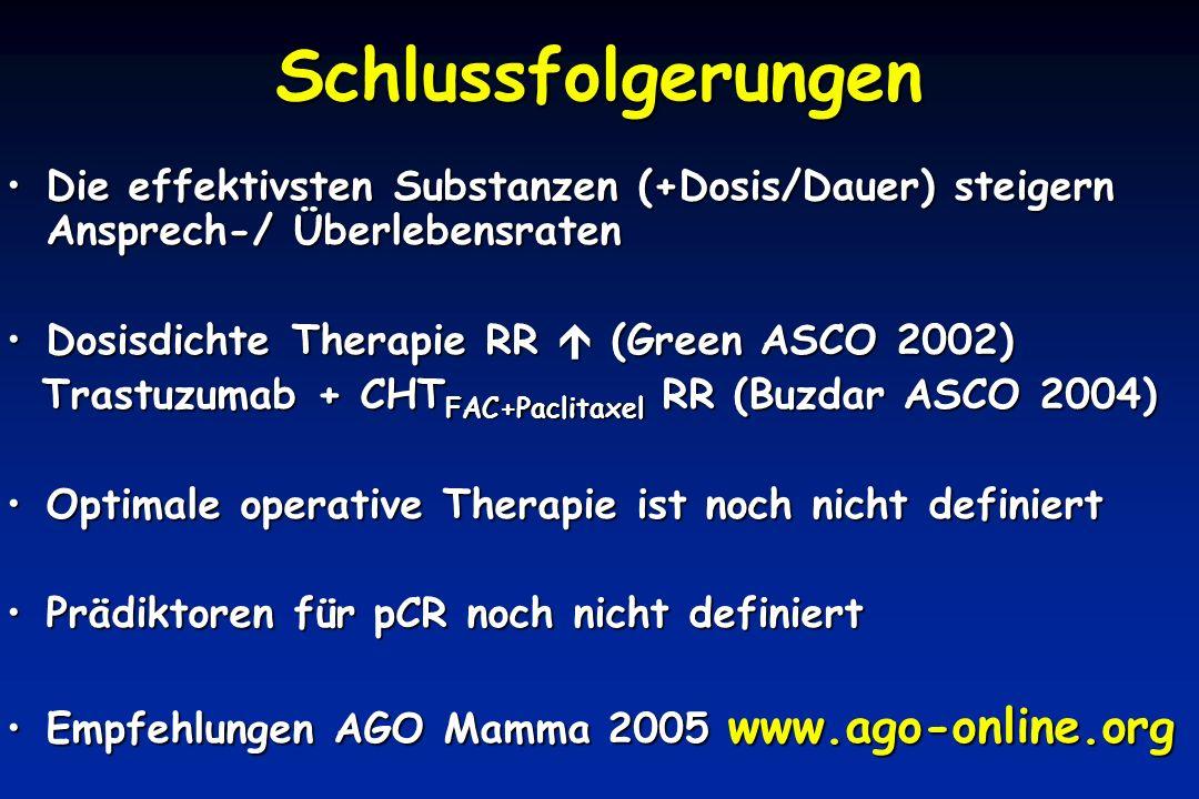 Schlussfolgerungen Die effektivsten Substanzen (+Dosis/Dauer) steigern Ansprech-/ Überlebensraten. Dosisdichte Therapie RR  (Green ASCO 2002)