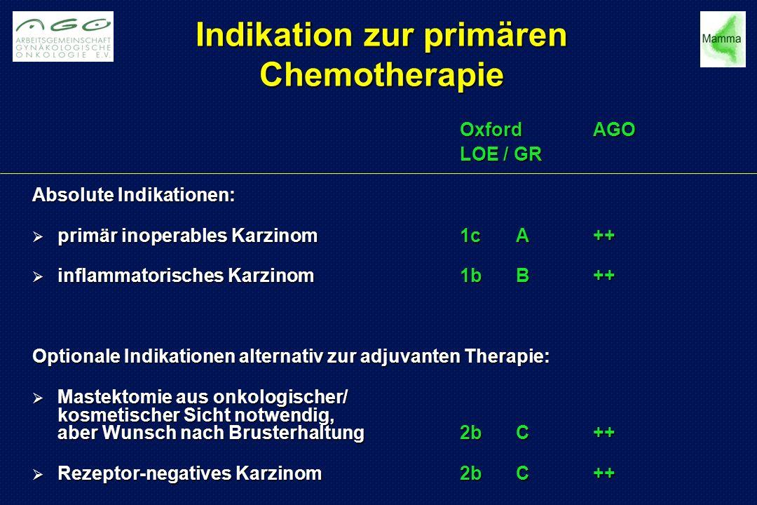 Indikation zur primären Chemotherapie