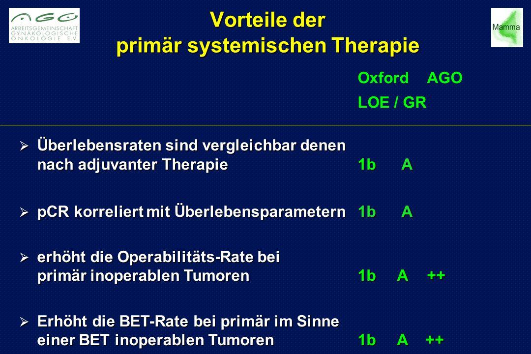 Vorteile der primär systemischen Therapie