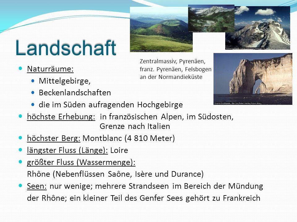 Landschaft Naturräume: Mittelgebirge, Beckenlandschaften