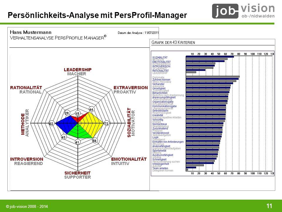 Persönlichkeits-Analyse mit PersProfil-Manager