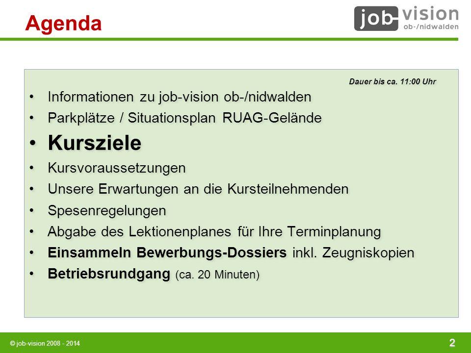Agenda Kursziele Informationen zu job-vision ob-/nidwalden