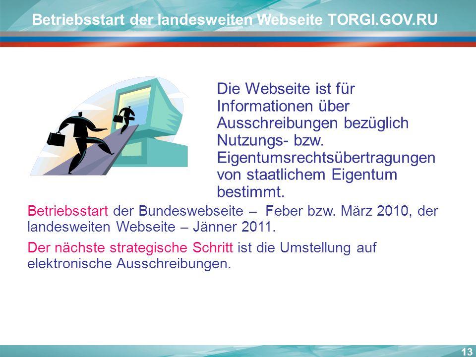 Betriebsstart der landesweiten Webseite TORGI.GOV.RU