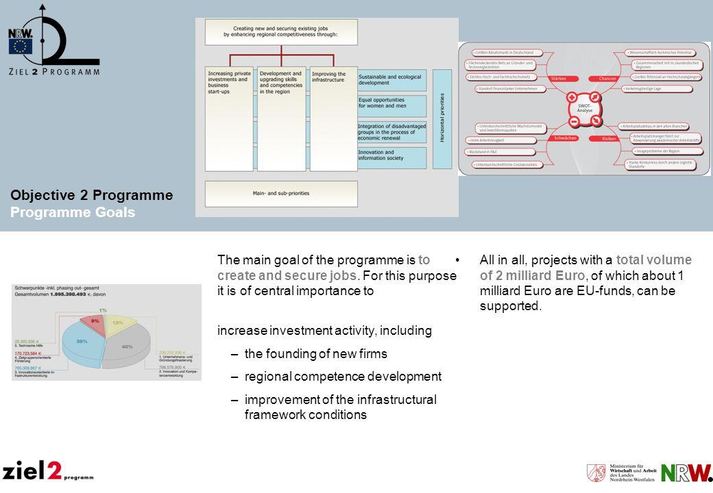 Objective 2 Programme Programme Goals