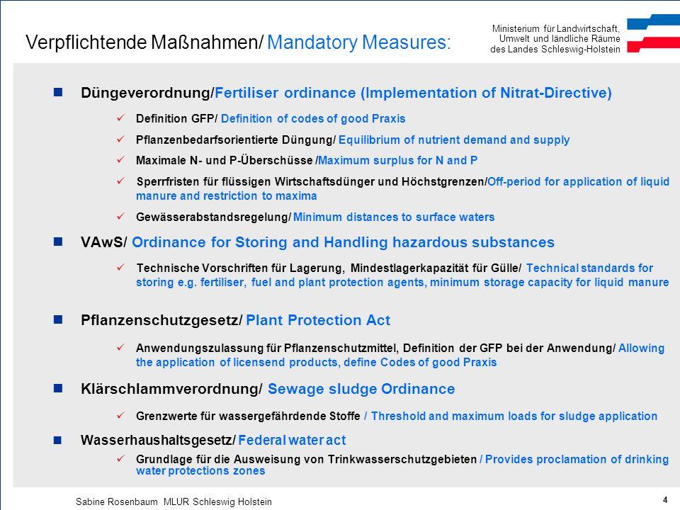 Verpflichtende Maßnahmen/ Mandatory Measures: