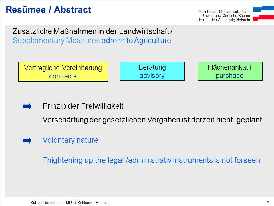 Resümee / Abstract Zusätzliche Maßnahmen in der Landwirtschaft / Supplementary Measures adress to Agriculture.