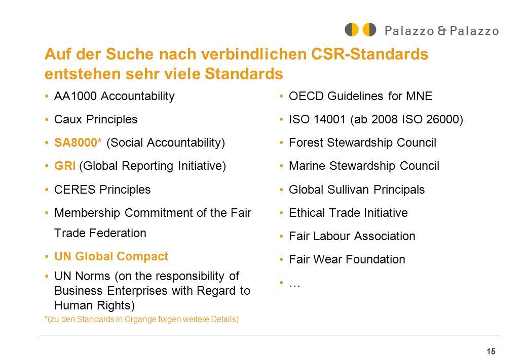 Auf der Suche nach verbindlichen CSR-Standards entstehen sehr viele Standards