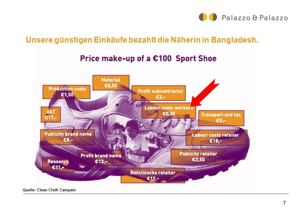 Unsere günstigen Einkäufe bezahlt die Näherin in Bangladesh.