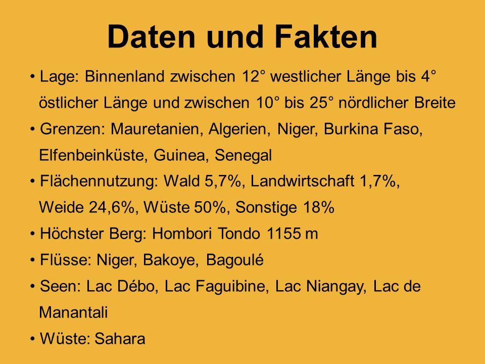 Daten und Fakten Lage: Binnenland zwischen 12° westlicher Länge bis 4°