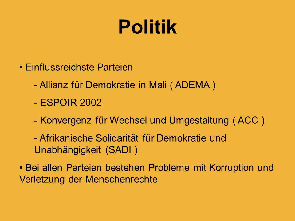 Politik Einflussreichste Parteien