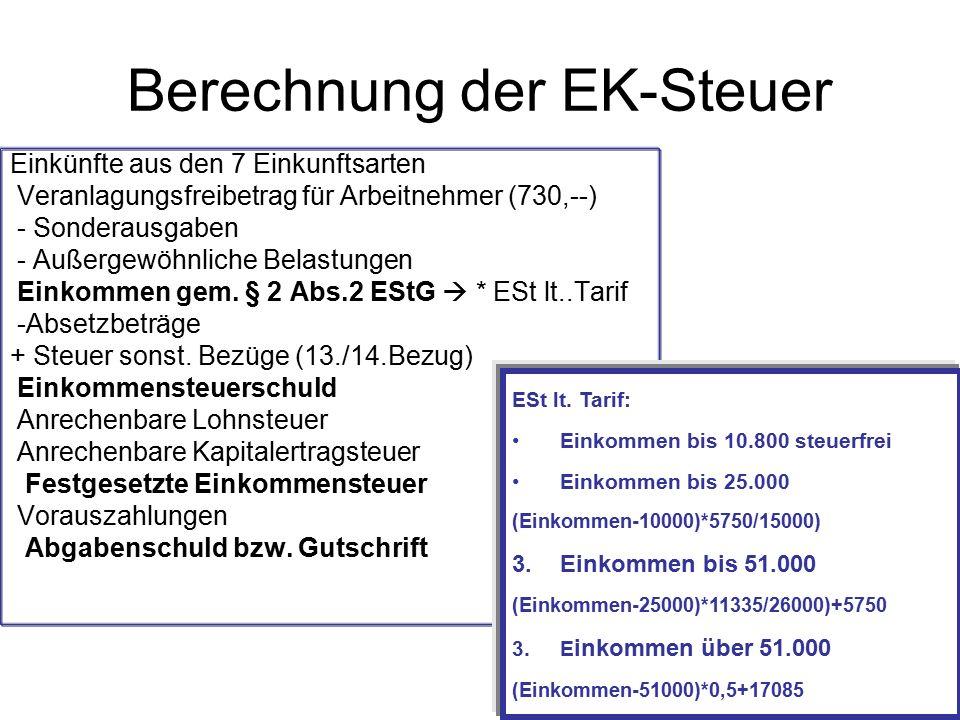 Berechnung der EK-Steuer