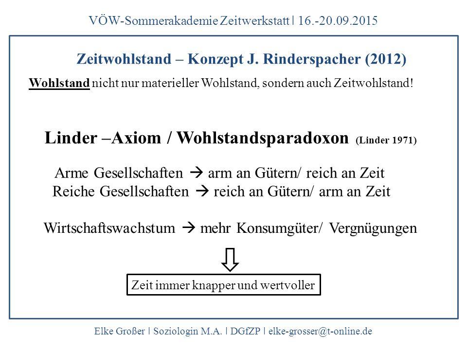 Linder –Axiom / Wohlstandsparadoxon (Linder 1971)