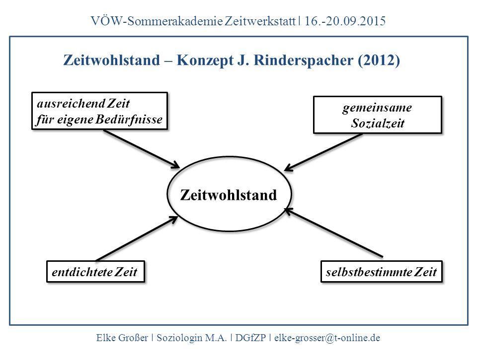 Zeitwohlstand – Konzept J. Rinderspacher (2012)
