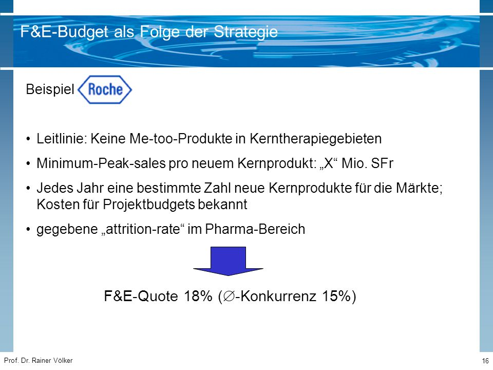 F&E-Quote 18% (-Konkurrenz 15%)
