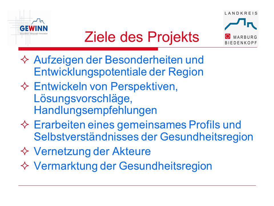 Ziele des Projekts Aufzeigen der Besonderheiten und Entwicklungspotentiale der Region.
