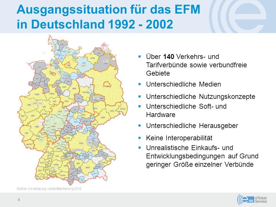 Ausgangssituation für das EFM in Deutschland 1992 - 2002