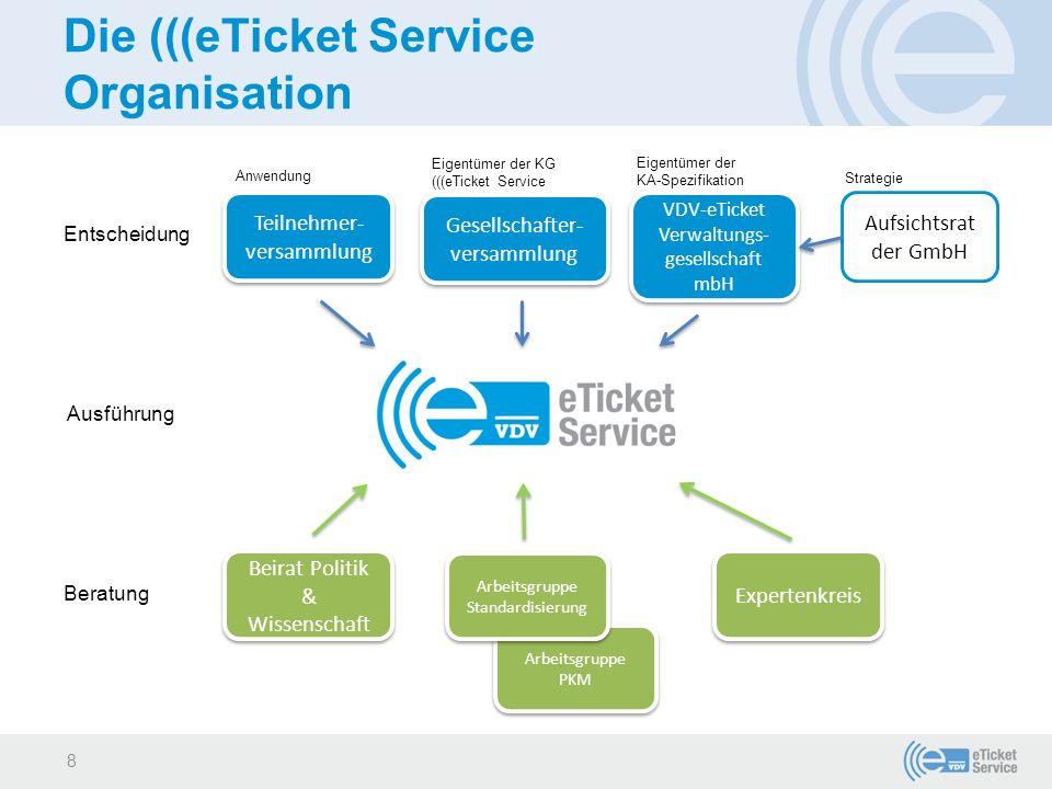 Die (((eTicket Service Organisation
