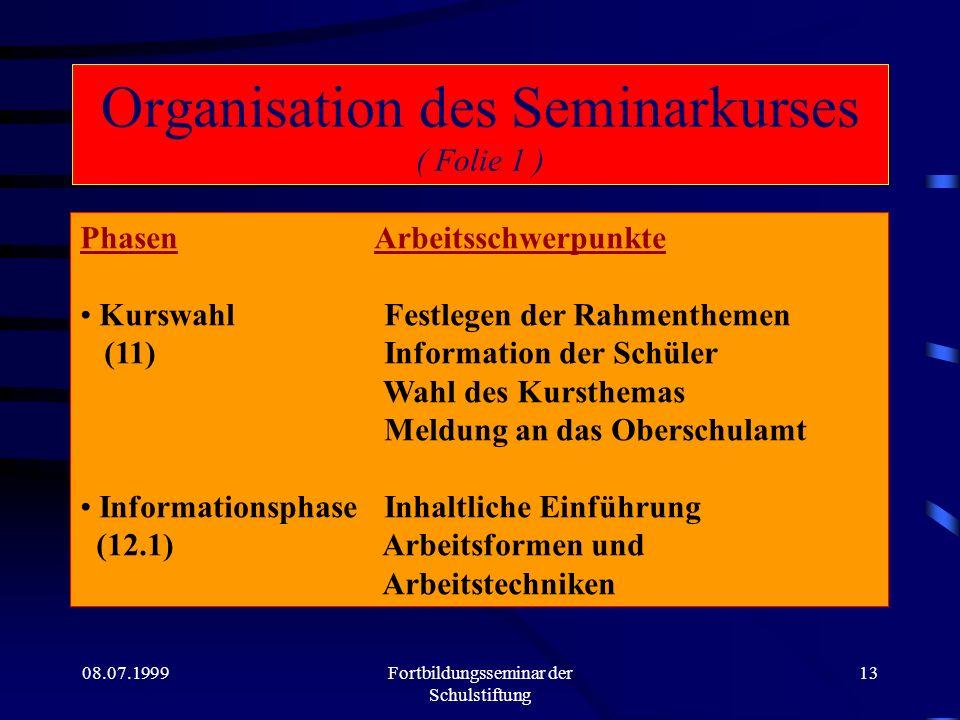 Organisation des Seminarkurses ( Folie 1 )