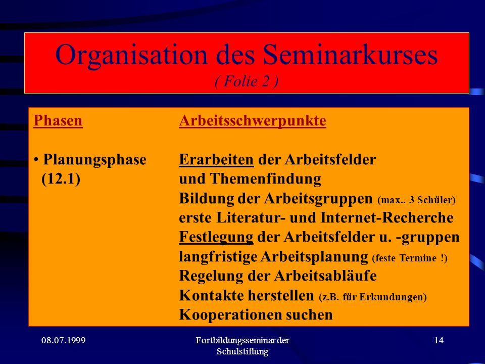 Organisation des Seminarkurses ( Folie 2 )