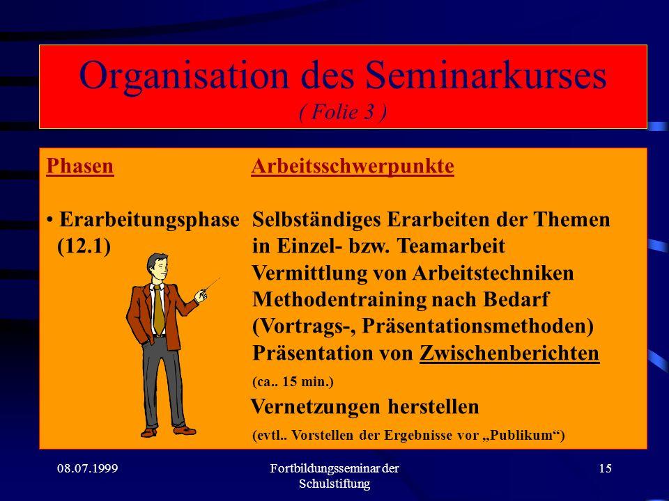 Organisation des Seminarkurses ( Folie 3 )