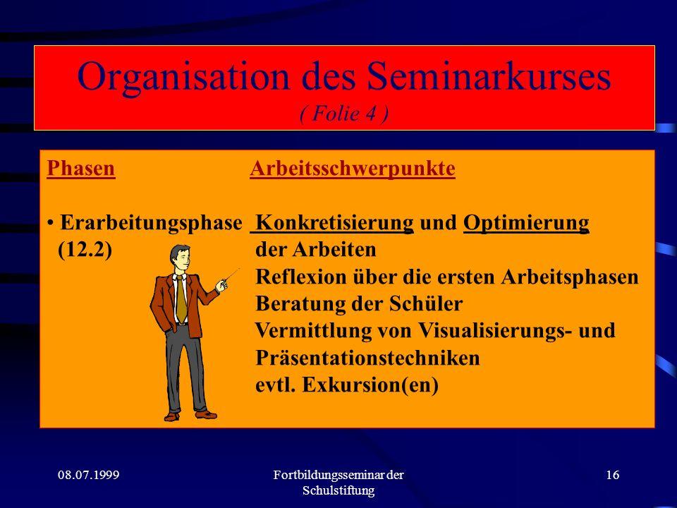 Organisation des Seminarkurses ( Folie 4 )
