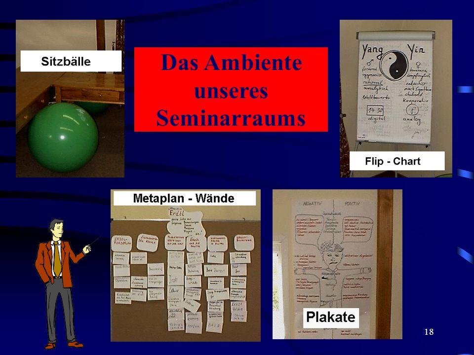Das Ambiente unseres Seminarraums