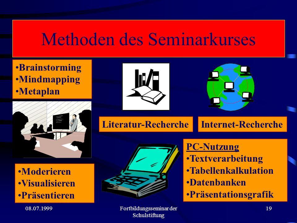 Methoden des Seminarkurses