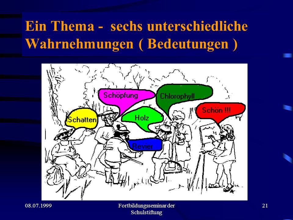 Ein Thema - sechs unterschiedliche Wahrnehmungen ( Bedeutungen )
