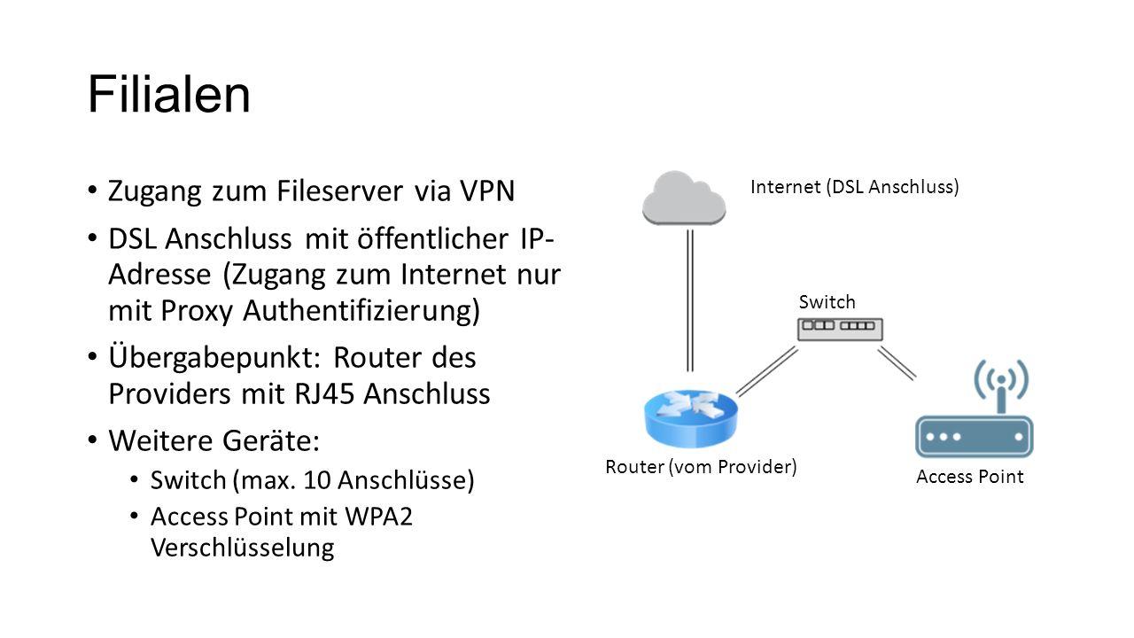 Filialen Zugang zum Fileserver via VPN