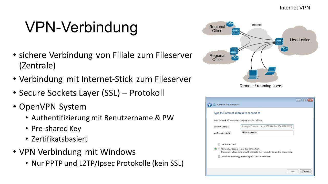 VPN-Verbindung sichere Verbindung von Filiale zum Fileserver (Zentrale) Verbindung mit Internet-Stick zum Fileserver.