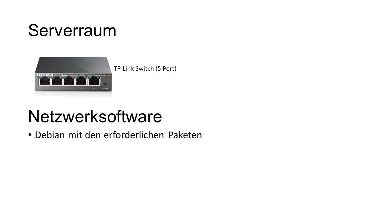 Serverraum Netzwerksoftware Debian mit den erforderlichen Paketen
