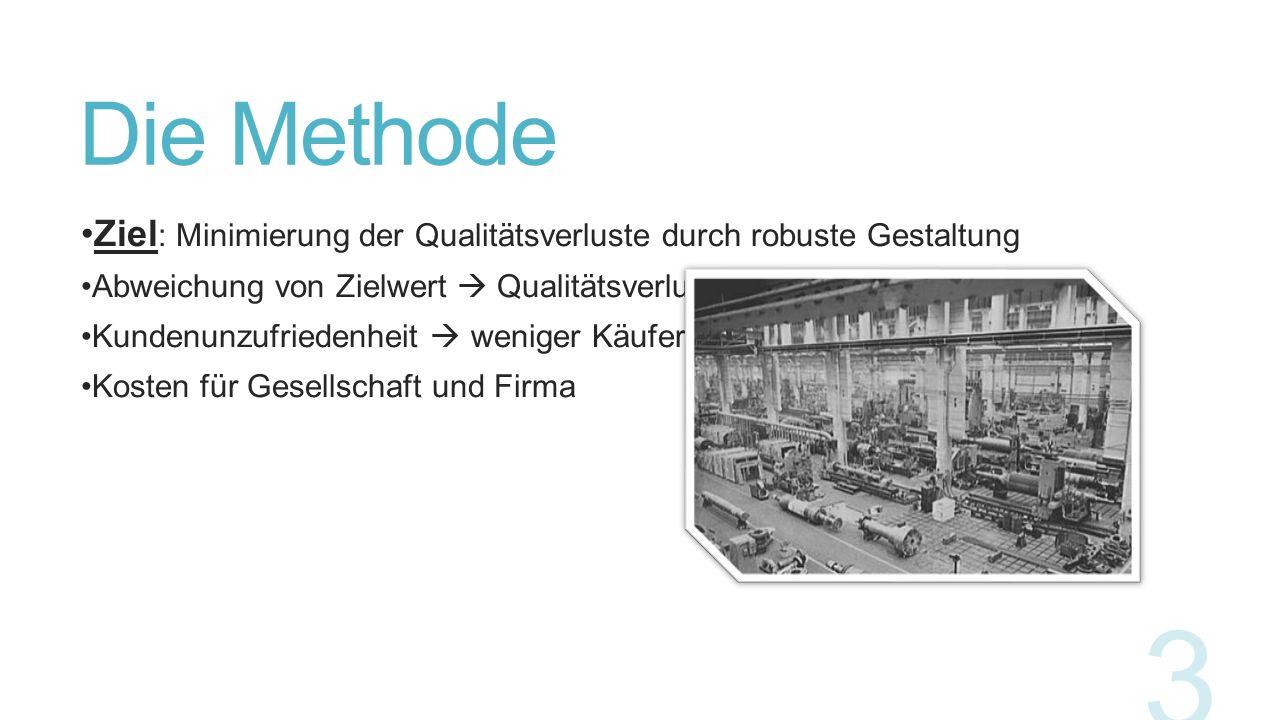 Die Methode Ziel: Minimierung der Qualitätsverluste durch robuste Gestaltung. Abweichung von Zielwert  Qualitätsverlust.