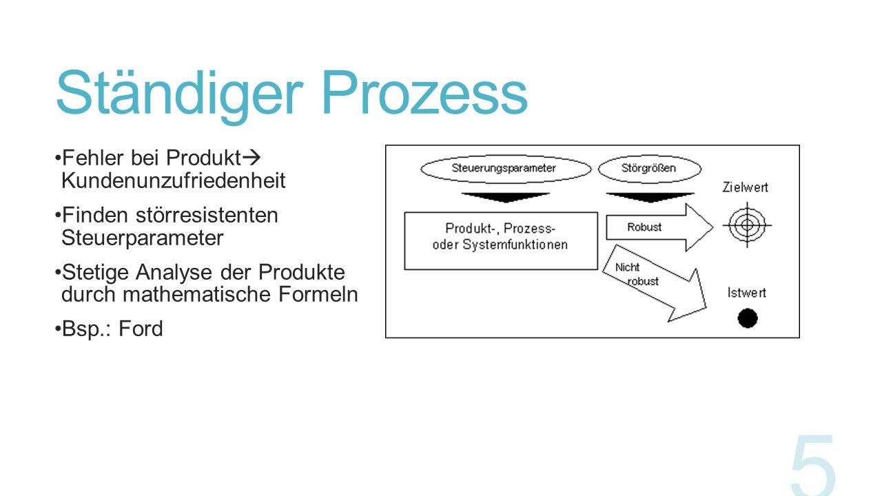 Ständiger Prozess Fehler bei Produkt Kundenunzufriedenheit