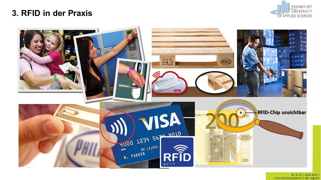 3. RFID in der Praxis 12