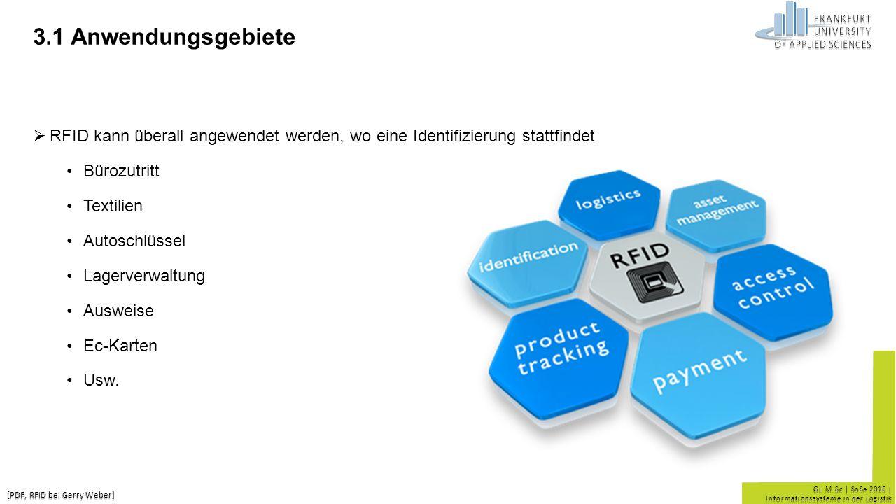 3.1 Anwendungsgebiete RFID kann überall angewendet werden, wo eine Identifizierung stattfindet. Bürozutritt.